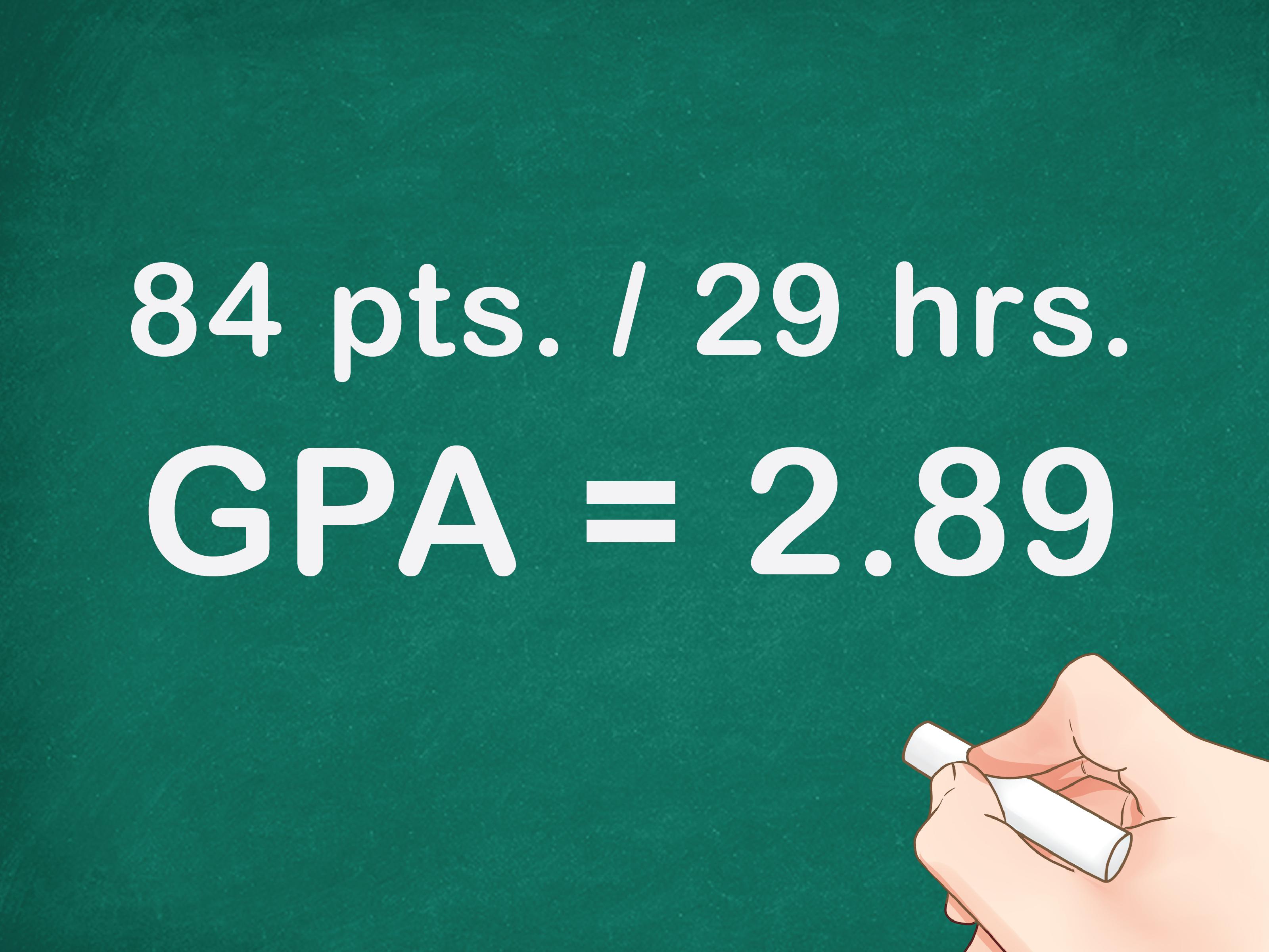 Figure GPA