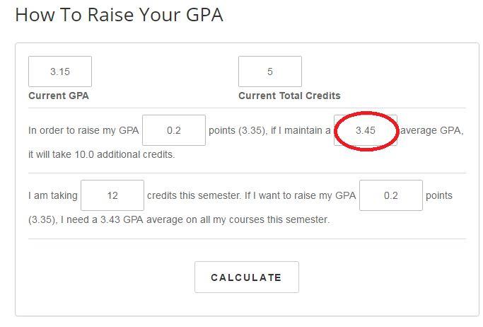 How to raise your gpa learn how to improve gpa gpahub raise your gpa ccuart Choice Image