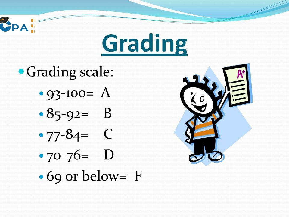 grading scale -final calculator exam grade