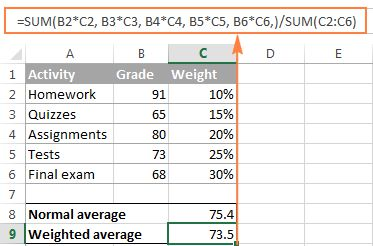 Microsoft Excel can help you Calculate your Weighted Final Grade