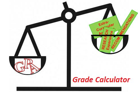 weighted grade calculator