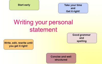 How to begin and end a personal statement powerfully?