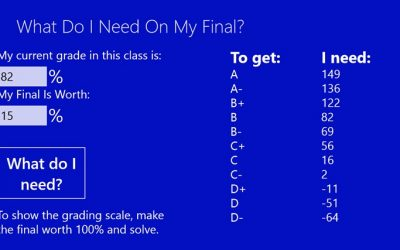 The One Best Strategy to Use for What Do I Need To Get On My Final Uncovered